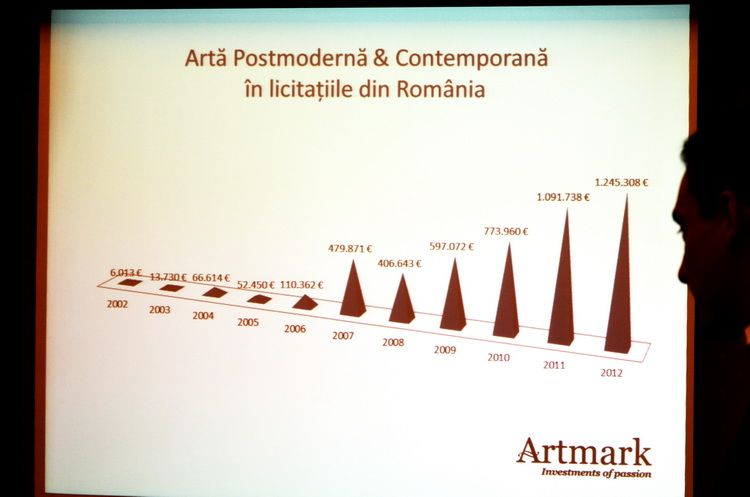 arta_contemporana_artmark_artindex_18